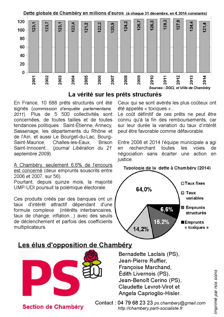 Tract Chambéry dette 2